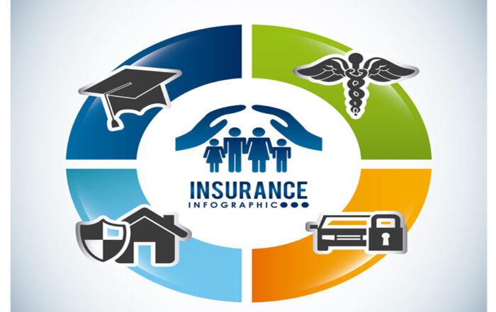 Insurance premium coverage